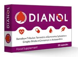 Ce-i asta Dianol? Acțiune și efecte secundare.
